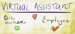 virtualassistantemployee